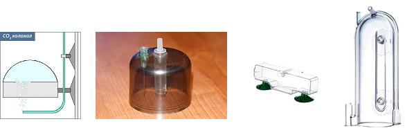Примеры разных вариантов колокола